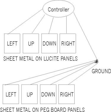 VPedia:Beitrag/Arcade Style DDR Metal Pad – VPedia